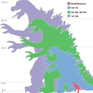 Godzilla sizes2